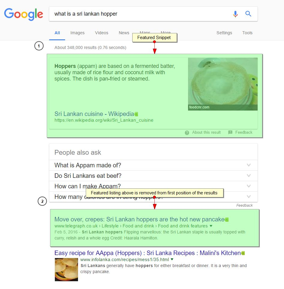 Google dropped web listings for featured snippet pages